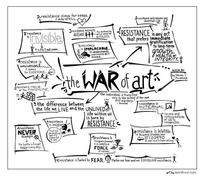 The-War-of-Art_Pressfield